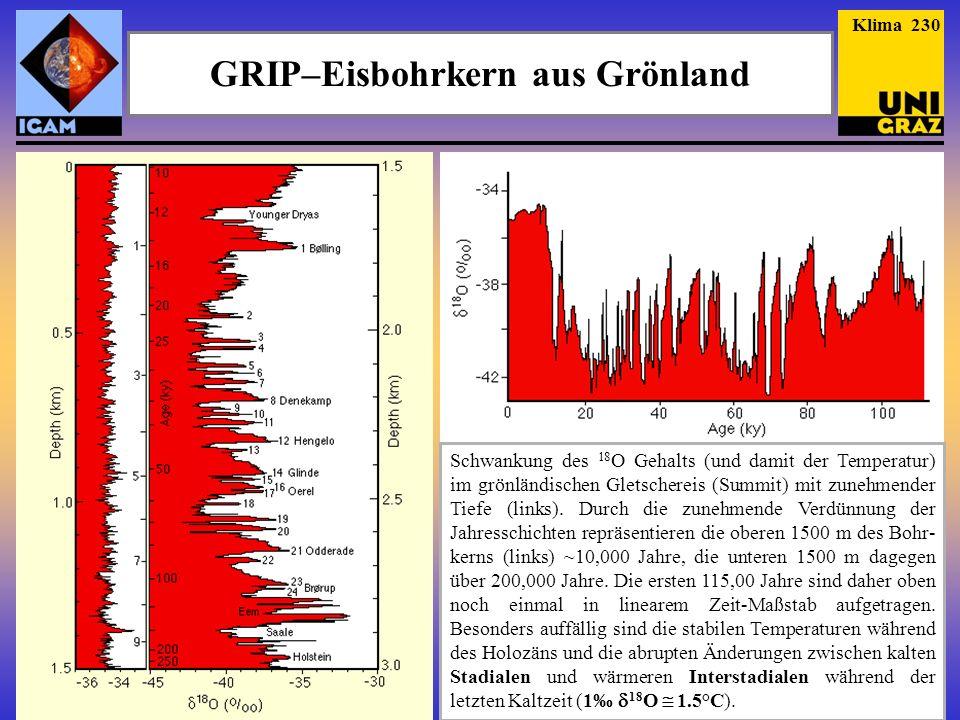 GRIP–Eisbohrkern aus Grönland Schwankung des 18 O Gehalts (und damit der Temperatur) im grönländischen Gletschereis (Summit) mit zunehmender Tiefe (li