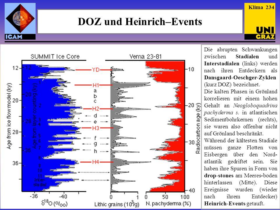 DOZ und Heinrich–Events Die abrupten Schwankungen zwischen Stadialen und Interstadialen (links) werden nach ihren Entdeckern als Dansgaard-Oeschger-Zy