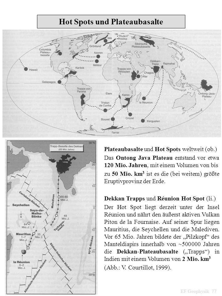 Hot Spots und Plateaubasalte Plateaubasalte und Hot Spots weltweit (ob.) Das Ontong Java Plateau entstand vor etwa 120 Mio. Jahren, mit einem Volumen