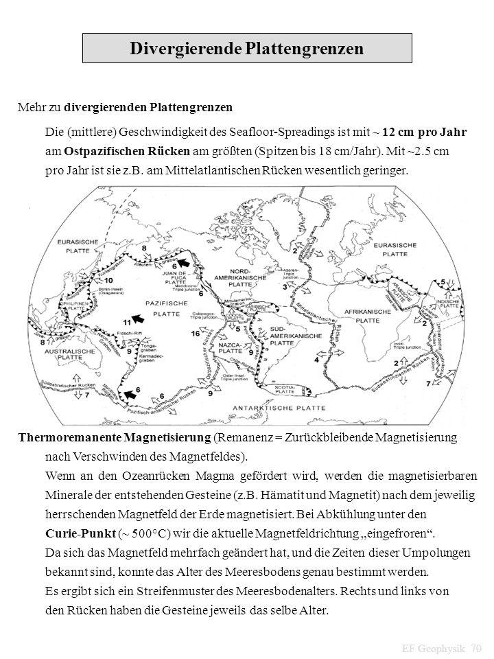 Divergierende Plattengrenzen Mehr zu divergierenden Plattengrenzen Die (mittlere) Geschwindigkeit des Seafloor-Spreadings ist mit ~ 12 cm pro Jahr am