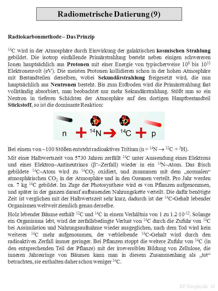 Radiokarbonmethode – Das Prinzip 14 C wird in der Atmosphäre durch Einwirkung der galaktischen kosmischen Strahlung gebildet. Die isotrop einfallende
