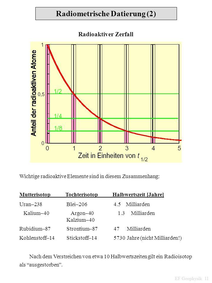 Wichtige radioaktive Elemente sind in diesem Zusammenhang: Mutterisotop Tochterisotop Halbwertszeit [Jahre] Uran–238Blei–2064.5 Milliarden Kalium–40Ar
