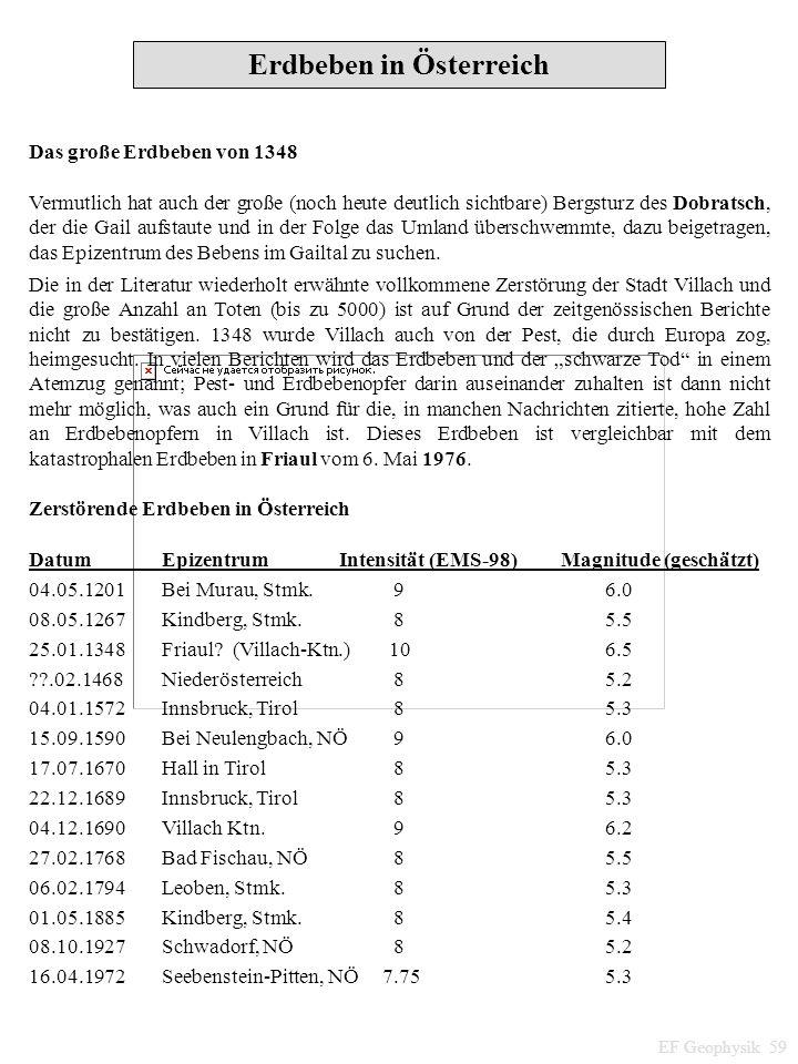 EF Geophysik 59 Das große Erdbeben von 1348 Vermutlich hat auch der große (noch heute deutlich sichtbare) Bergsturz des Dobratsch, der die Gail aufsta