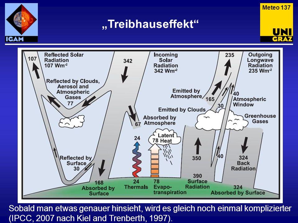 Treibhauseffekt Meteo 137 Sobald man etwas genauer hinsieht, wird es gleich noch einmal komplizierter (IPCC, 2007 nach Kiel and Trenberth, 1997).