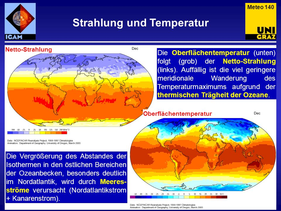 Netto-Strahlung Oberflächentemperatur Die Vergrößerung des Abstandes der Isothermen in den östlichen Bereichen der Ozeanbecken, besonders deutlich im