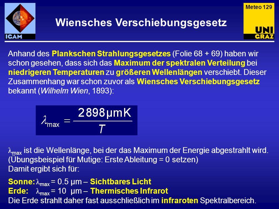 Wiensches Verschiebungsgesetz Meteo 129 Anhand des Plankschen Strahlungsgesetzes (Folie 68 + 69) haben wir schon gesehen, dass sich das Maximum der sp