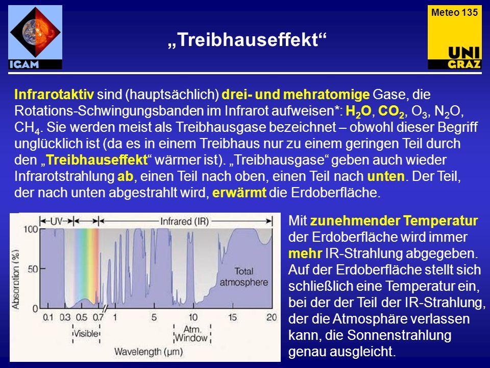 Treibhauseffekt Meteo 135 Infrarotaktiv sind (hauptsächlich) drei- und mehratomige Gase, die Rotations-Schwingungsbanden im Infrarot aufweisen*: H 2 O