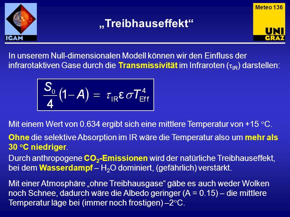 Treibhauseffekt Meteo 136 In unserem Null-dimensionalen Modell können wir den Einfluss der infrarotaktiven Gase durch die Transmissivität im Infrarote
