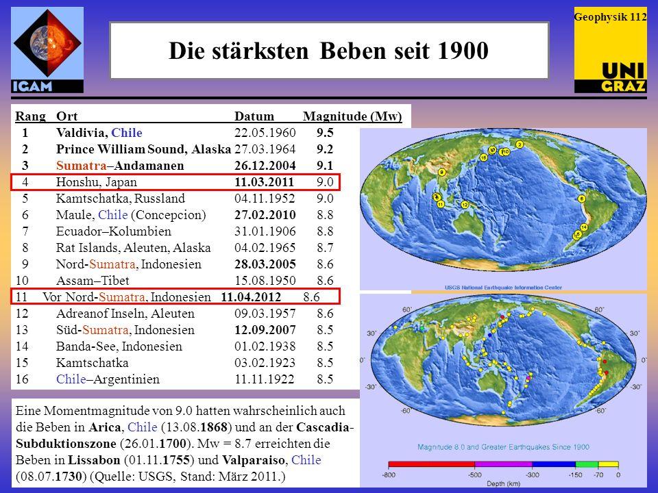 Erdbeben und Lawine, Peru, 1970 Die tödlichste Lawine des 20.