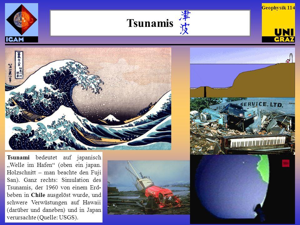 Tsunamis Auslösung eines Tsunamis durch ein Seebeben (schematisch).