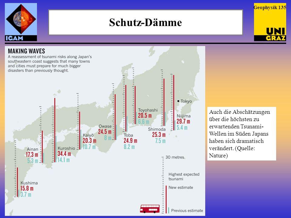 Tsunamis in Europa Große violette Kreise: Erdbeben mit M > 7,5.
