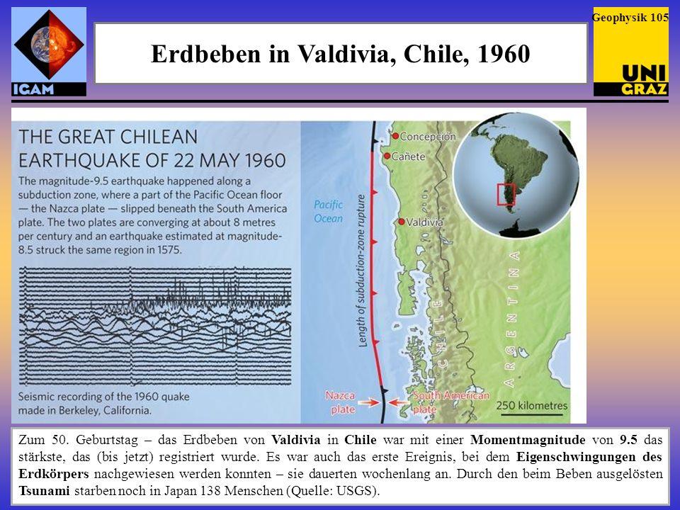 Erdbeben in Kobe, 1995 Das Beben vom 15.1.