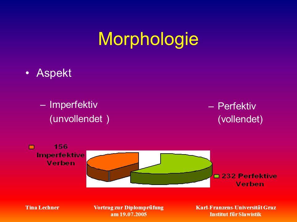 Karl-Franzens-Universität Graz Institut für Slawistik Tina LechnerVortrag zur Diplomprüfung am 19.07.2005 Morphologie Aspekt –Imperfektiv (unvollendet ) –Perfektiv (vollendet)