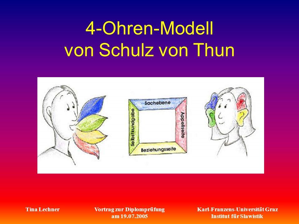 Karl-Franzens-Universität Graz Institut für Slawistik Tina LechnerVortrag zur Diplomprüfung am 19.07.2005 4-Ohren-Modell von Schulz von Thun