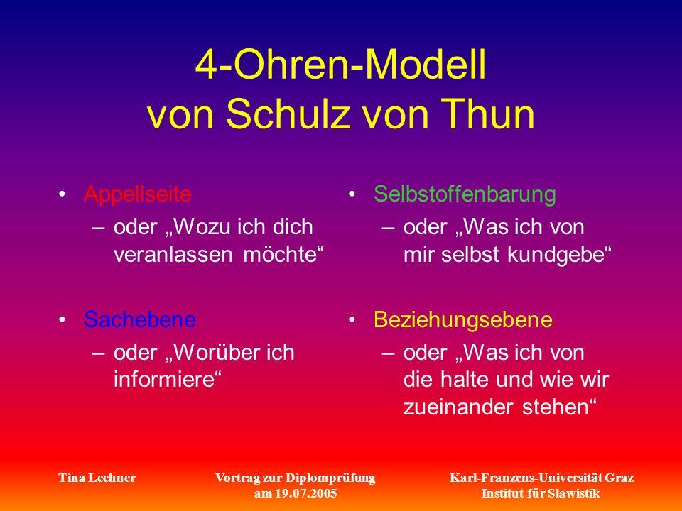 Karl-Franzens-Universität Graz Institut für Slawistik Tina LechnerVortrag zur Diplomprüfung am 19.07.2005 4-Ohren-Modell von Schulz von Thun Appellseite –oder Wozu ich dich veranlassen möchte Sachebene –oder Worüber ich informiere Selbstoffenbarung –oder Was ich von mir selbst kundgebe Beziehungsebene –oder Was ich von die halte und wie wir zueinander stehen