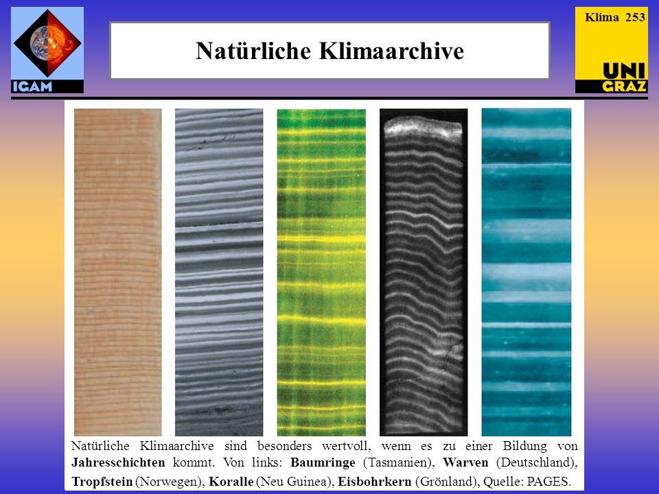 Natürliche Klimaarchive Klima 253 Natürliche Klimaarchive sind besonders wertvoll, wenn es zu einer Bildung von Jahresschichten kommt. Von links: Baum