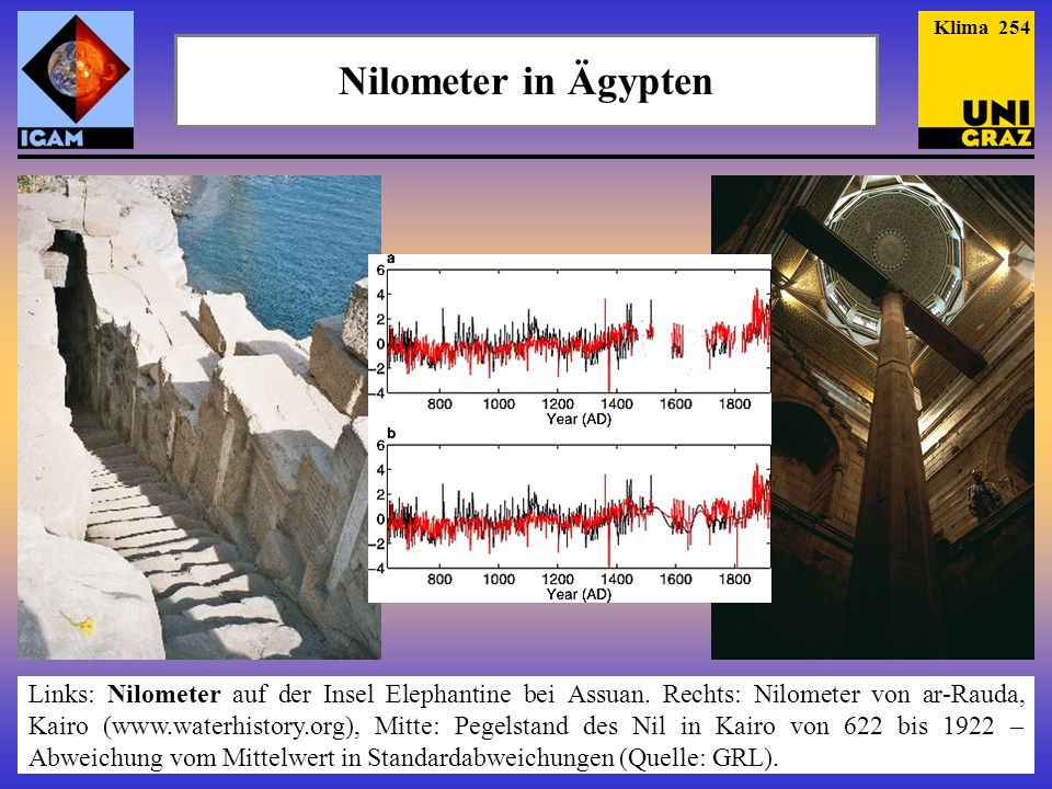 Nilometer in Ägypten Links: Nilometer auf der Insel Elephantine bei Assuan. Rechts: Nilometer von ar-Rauda, Kairo (www.waterhistory.org), Mitte: Pegel