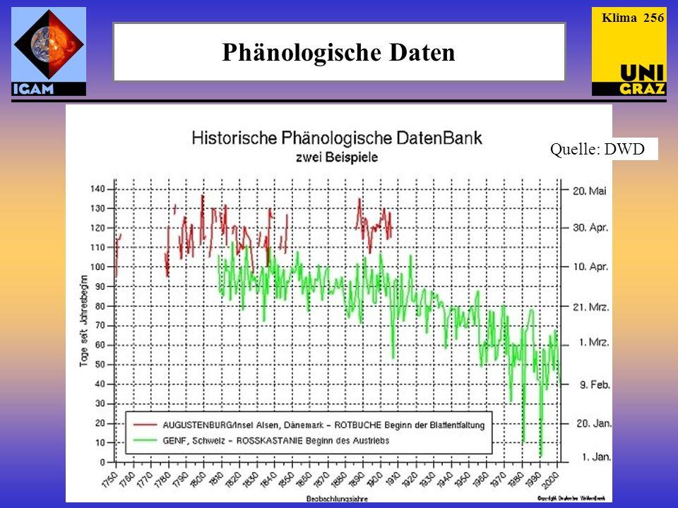 Phänologische Daten Klima 256 Quelle: DWD