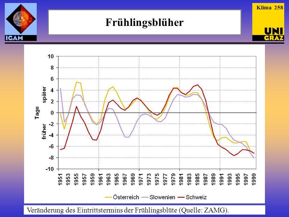 Frühlingsblüher Veränderung des Eintrittstermins der Frühlingsblüte (Quelle: ZAMG). Klima 258