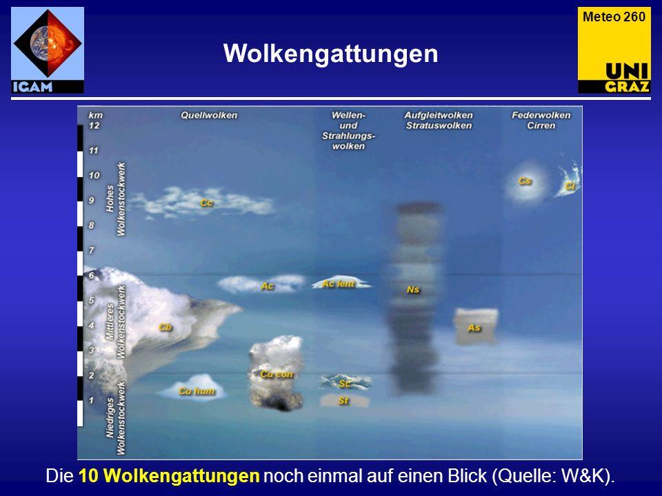 Wolkengattungen Die 10 Wolkengattungen noch einmal auf einen Blick (Quelle: W&K). Meteo 260