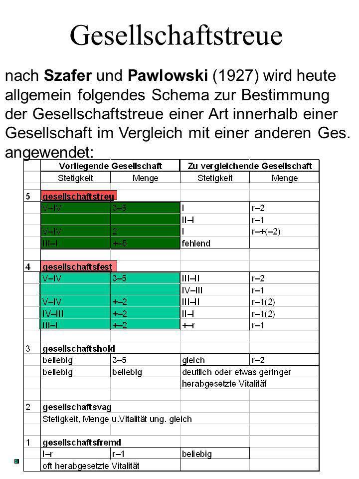 Gesellschaftstreue nach Szafer und Pawlowski (1927) wird heute allgemein folgendes Schema zur Bestimmung der Gesellschaftstreue einer Art innerhalb ei