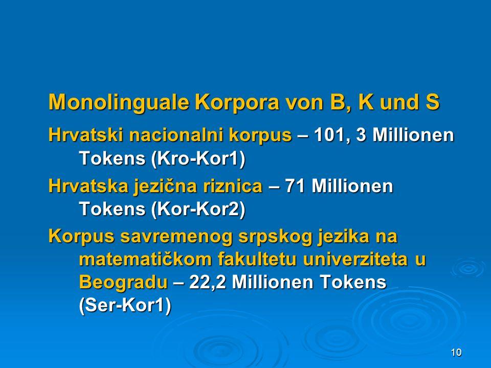 Monolinguale Korpora von B, K und S Hrvatski nacionalni korpus – 101, 3 Millionen Tokens (Kro-Kor1) Hrvatska jezična riznica – 71 Millionen Tokens (Ko