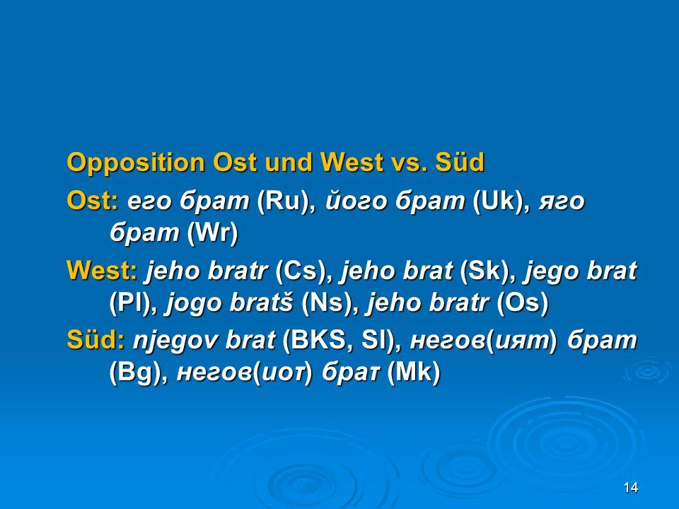 Opposition Ost und West vs. Süd Ost: его брат (Ru), його брат (Uk), яго брат (Wr) West: jeho bratr (Cs), jeho brat (Sk), jego brat (Pl), jogo bratš (N