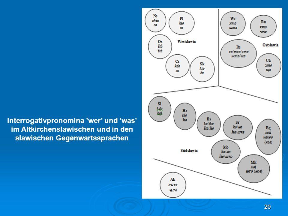 20 Interrogativpronomina wer und was im Altkirchenslawischen und in den slawischen Gegenwartssprachen