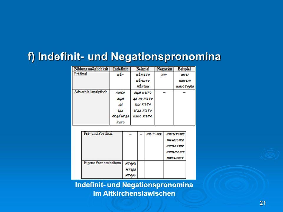 f) Indefinit- und Negationspronomina 21 Indefinit- und Negationspronomina im Altkirchenslawischen