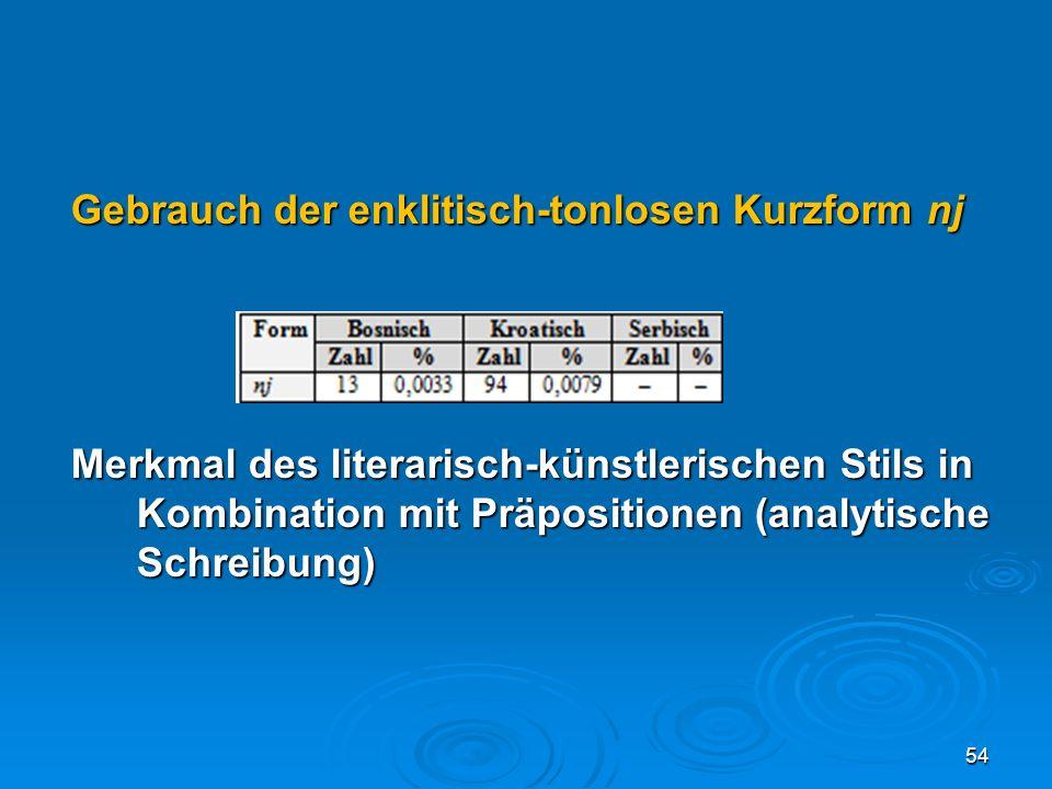 Gebrauch der enklitisch-tonlosen Kurzform nj Merkmal des literarisch-künstlerischen Stils in Kombination mit Präpositionen (analytische Schreibung) 54