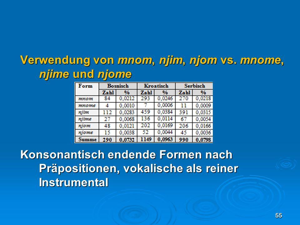Verwendung von mnom, njim, njom vs. mnome, njime und njome Konsonantisch endende Formen nach Präpositionen, vokalische als reiner Instrumental 55