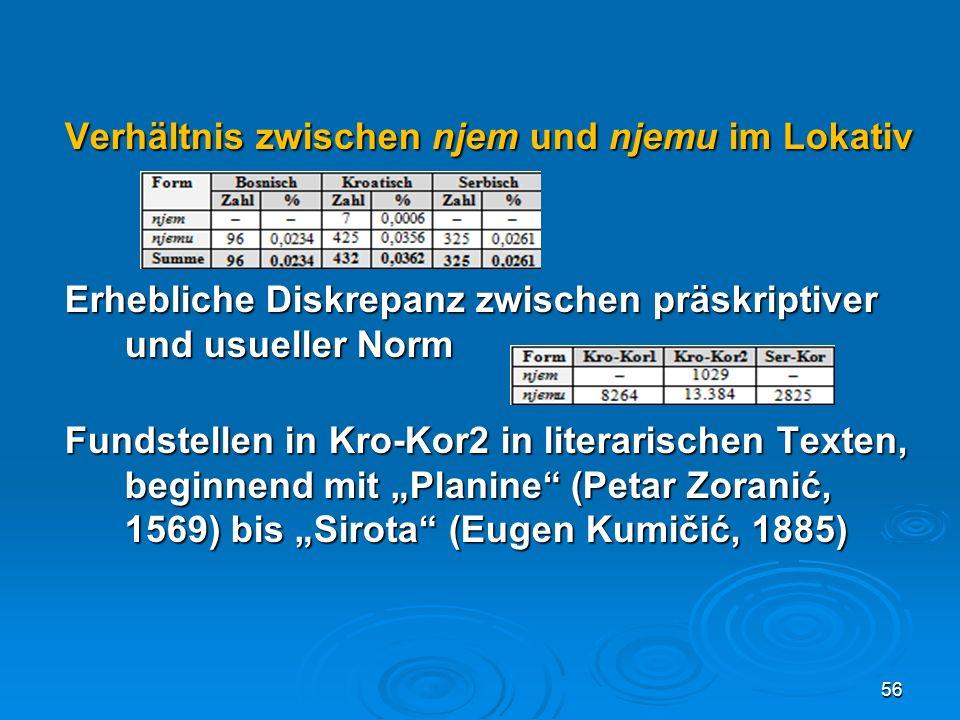 Verhältnis zwischen njem und njemu im Lokativ Erhebliche Diskrepanz zwischen präskriptiver und usueller Norm Fundstellen in Kro-Kor2 in literarischen
