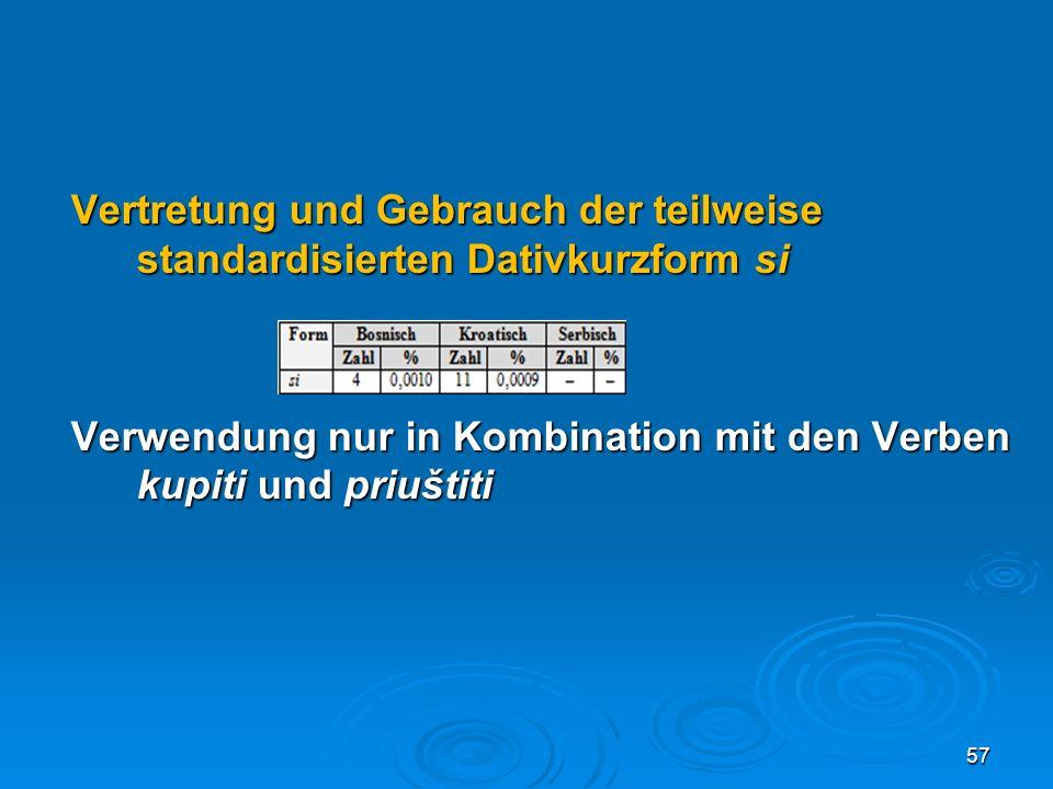 Vertretung und Gebrauch der teilweise standardisierten Dativkurzform si Verwendung nur in Kombination mit den Verben kupiti und priuštiti 57