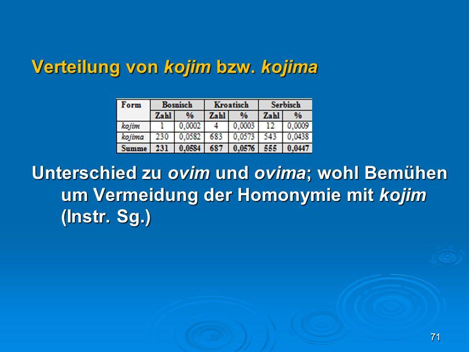 Verteilung von kojim bzw. kojima Unterschied zu ovim und ovima; wohl Bemühen um Vermeidung der Homonymie mit kojim (Instr. Sg.) 71