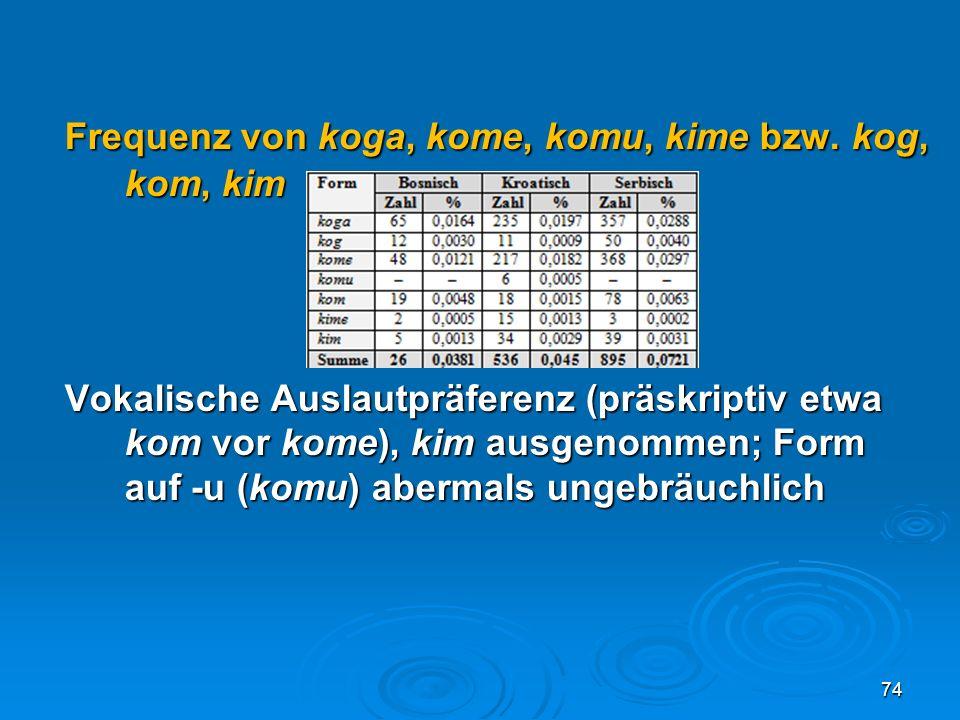 Frequenz von koga, kome, komu, kime bzw. kog, kom, kim Vokalische Auslautpräferenz (präskriptiv etwa kom vor kome), kim ausgenommen; Form auf -u (komu