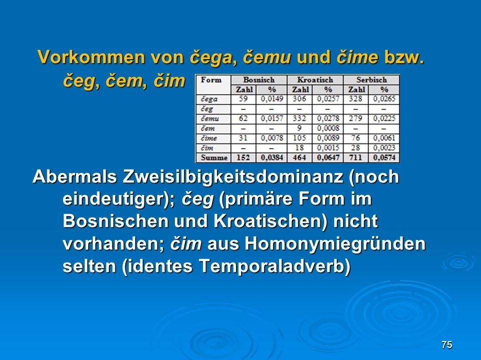 Vorkommen von čega, čemu und čime bzw. čeg, čem, čim Vorkommen von čega, čemu und čime bzw. čeg, čem, čim Abermals Zweisilbigkeitsdominanz (noch einde