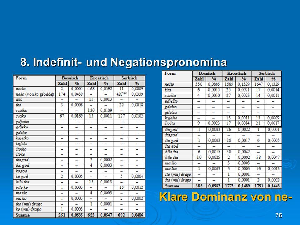 8. Indefinit- und Negationspronomina Klare Dominanz von ne- 76