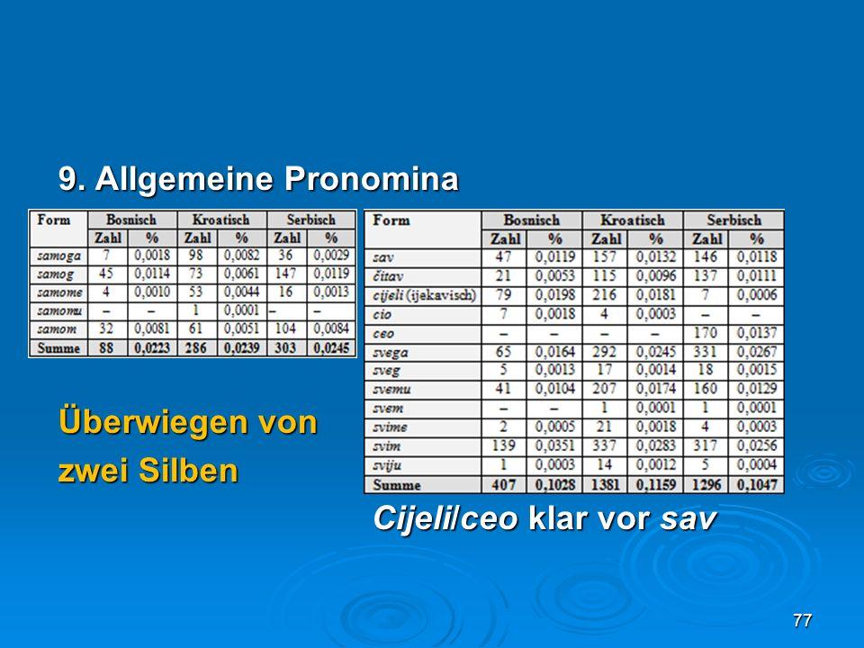 9. Allgemeine Pronomina Überwiegen von zwei Silben Cijeli/ceo klar vor sav 77
