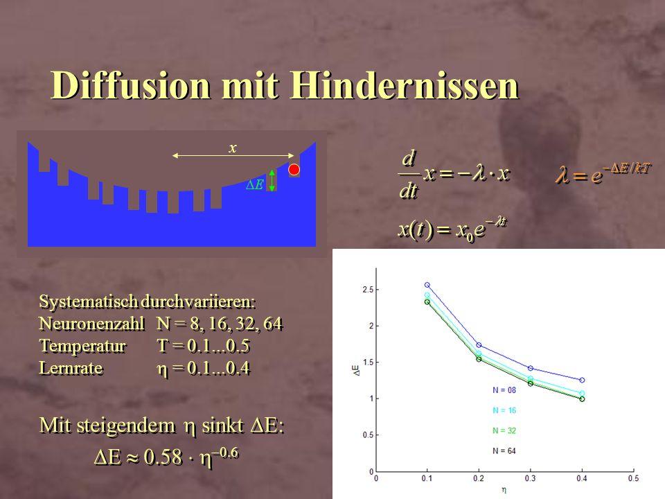 Diffusion mit Hindernissen x Systematisch durchvariieren: NeuronenzahlN = 8, 16, 32, 64 TemperaturT = 0.1...0.5 Lernrate = 0.1...0.4 Systematisch durc