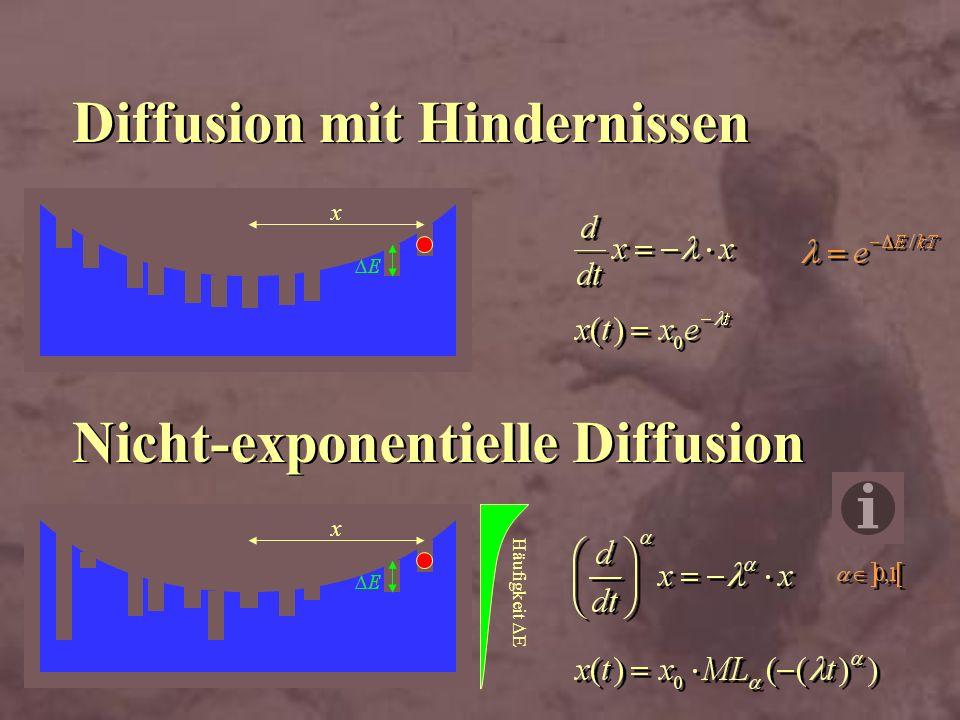x Diffusion mit Hindernissen Häufigkeit E Nicht-exponentielle Diffusion x