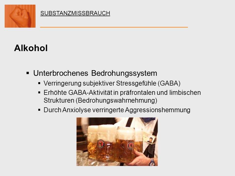 SUBSTANZMISSBRAUCH Alkohol Unterbrochenes Bedrohungssystem Verringerung subjektiver Stressgefühle (GABA) Erhöhte GABA-Aktivität in präfrontalen und li