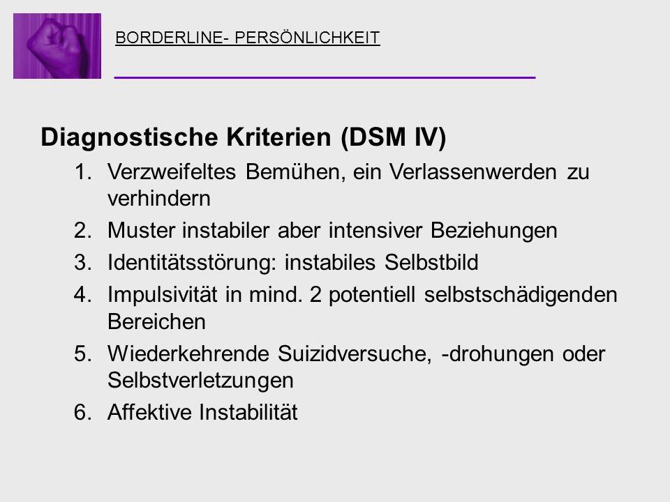BORDERLINE- PERSÖNLICHKEIT Diagnostische Kriterien (DSM IV) 1.Verzweifeltes Bemühen, ein Verlassenwerden zu verhindern 2.Muster instabiler aber intens