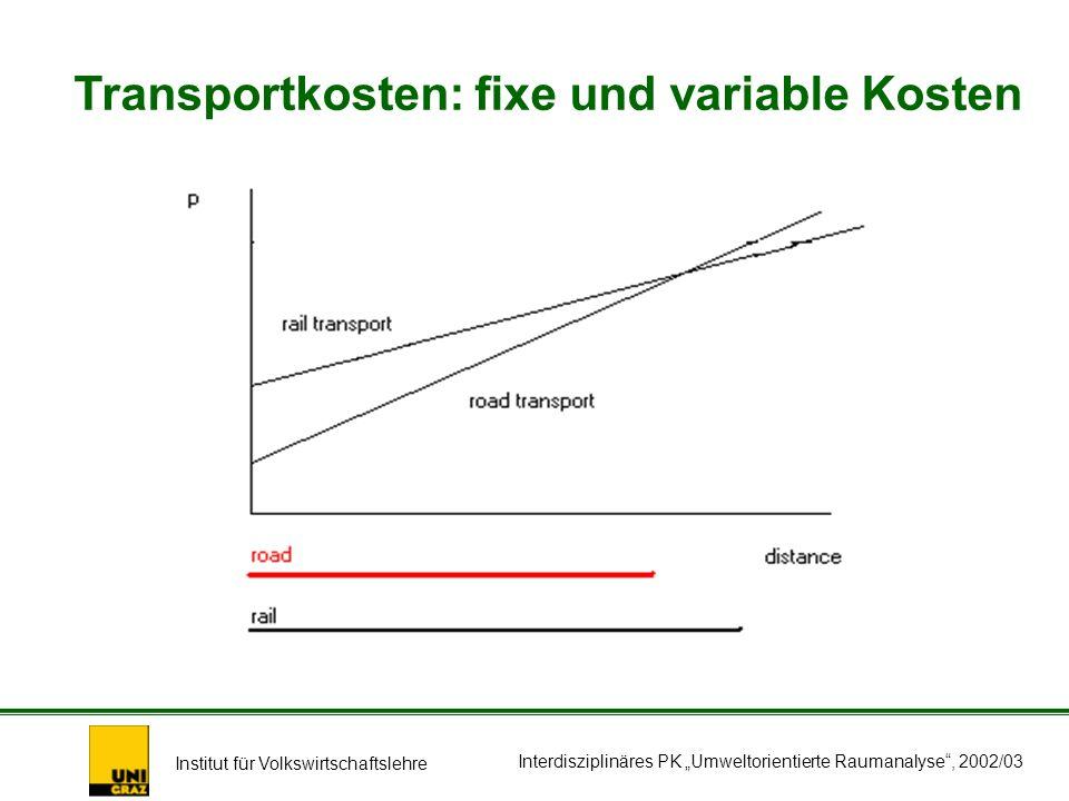 Institut für Volkswirtschaftslehre Interdisziplinäres PK Umweltorientierte Raumanalyse, 2002/03 Transportkosten: fixe und variable Kosten