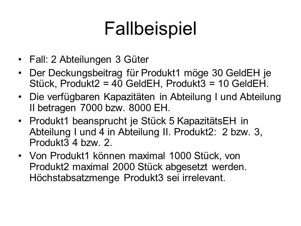 Fallbeispiel Fall: 2 Abteilungen 3 Güter Der Deckungsbeitrag für Produkt1 möge 30 GeldEH je Stück, Produkt2 = 40 GeldEH, Produkt3 = 10 GeldEH.