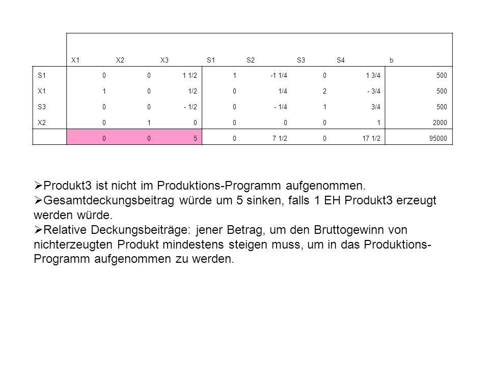 Produktion 1 EH Produkt3 würde Produktion von Produkt1 um ½ EH vermindern.
