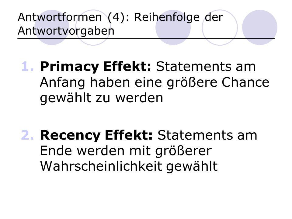 Antwortformen (4): Reihenfolge der Antwortvorgaben 1.Primacy Effekt: Statements am Anfang haben eine größere Chance gewählt zu werden 2.Recency Effekt: Statements am Ende werden mit größerer Wahrscheinlichkeit gewählt
