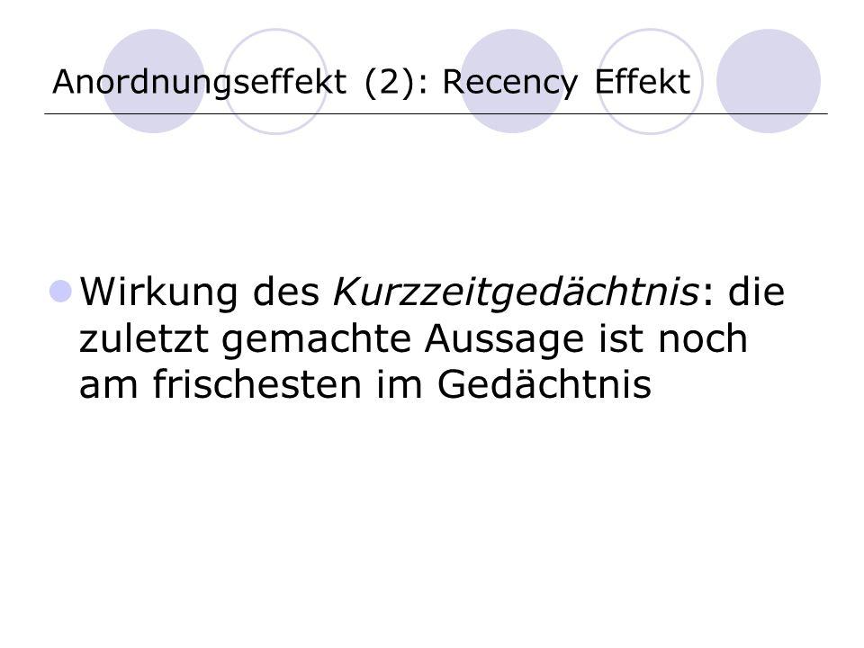 Anordnungseffekt (2): Recency Effekt Wirkung des Kurzzeitgedächtnis: die zuletzt gemachte Aussage ist noch am frischesten im Gedächtnis
