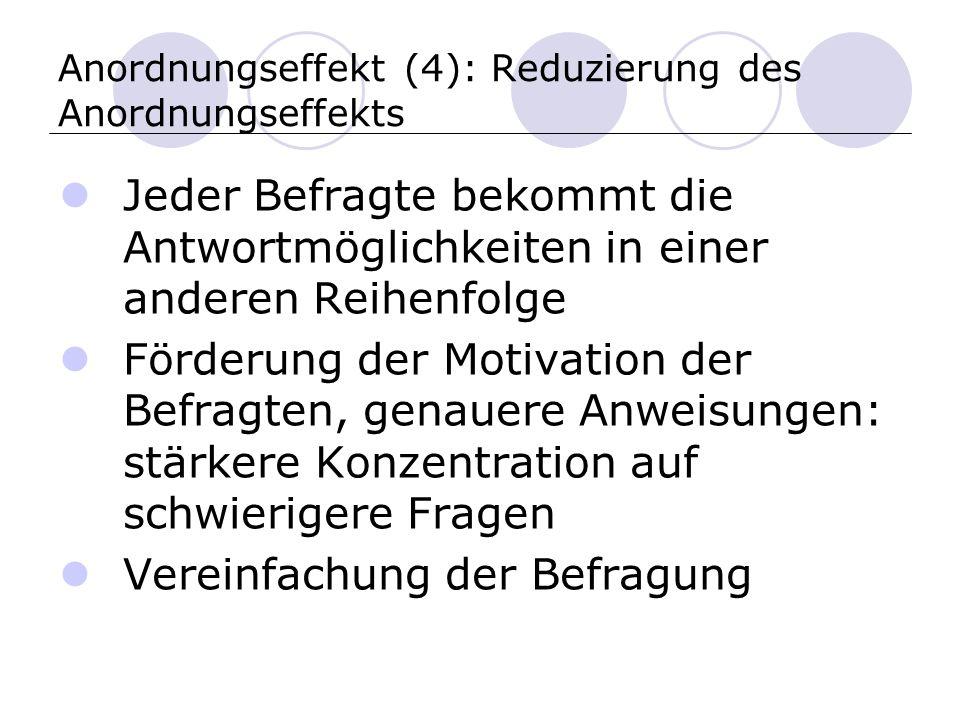 Anordnungseffekt (4): Reduzierung des Anordnungseffekts Jeder Befragte bekommt die Antwortmöglichkeiten in einer anderen Reihenfolge Förderung der Motivation der Befragten, genauere Anweisungen: stärkere Konzentration auf schwierigere Fragen Vereinfachung der Befragung