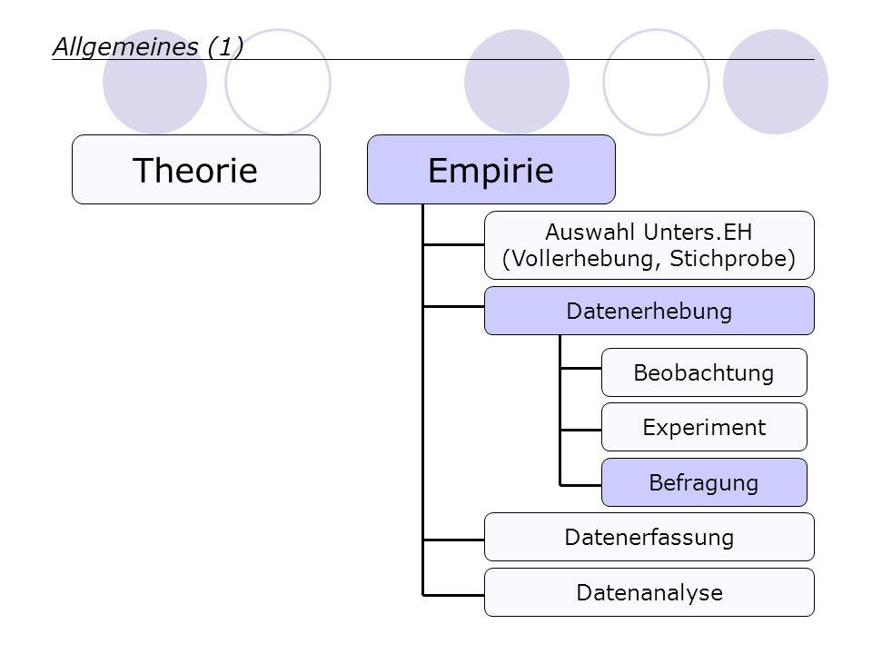 Allgemeines (1) Empirie Auswahl Unters.EH (Vollerhebung, Stichprobe) Datenerhebung Beobachtung Experiment Befragung Datenerfassung Datenanalyse Theorie