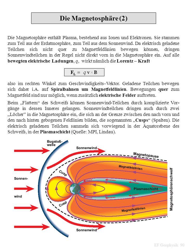 EF Geophysik 90 Die Magnetosphäre (2) Die Magnetosphäre enthält Plasma, bestehend aus Ionen und Elektronen.